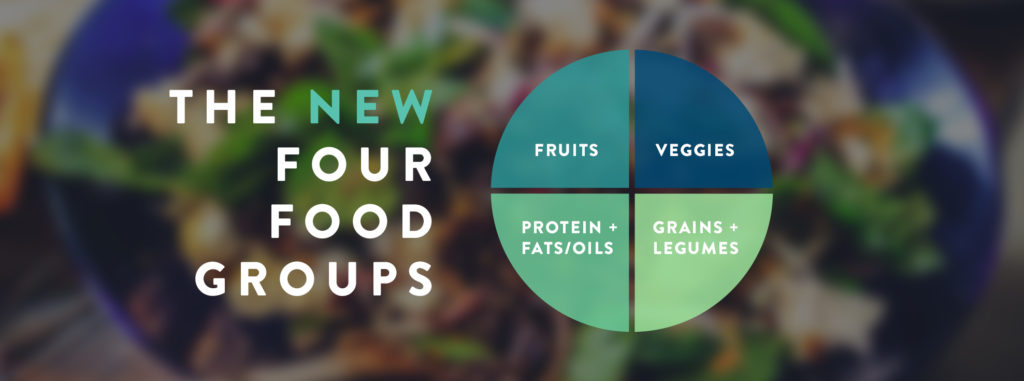 New Four Food Groups Fruits Vegetables Protein Fats Oils Grains Legumes