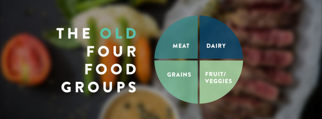 Old Four Food Groups Meat Dairy Grains Fruit Vegetables